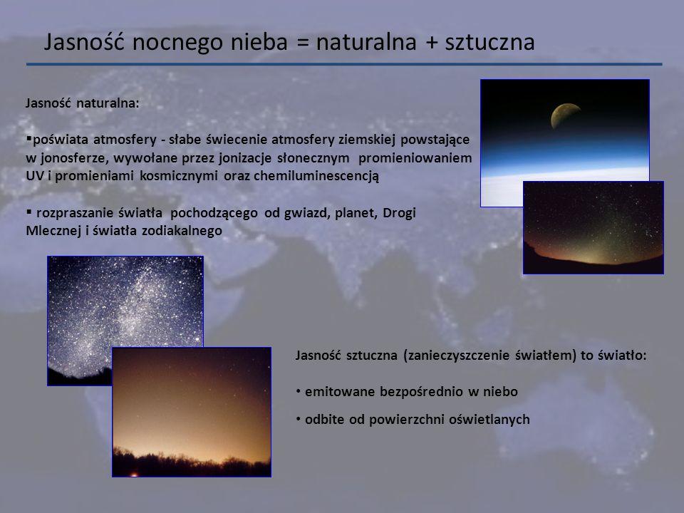 Jasność nocnego nieba = naturalna + sztuczna Jasność naturalna: poświata atmosfery - słabe świecenie atmosfery ziemskiej powstające w jonosferze, wywo