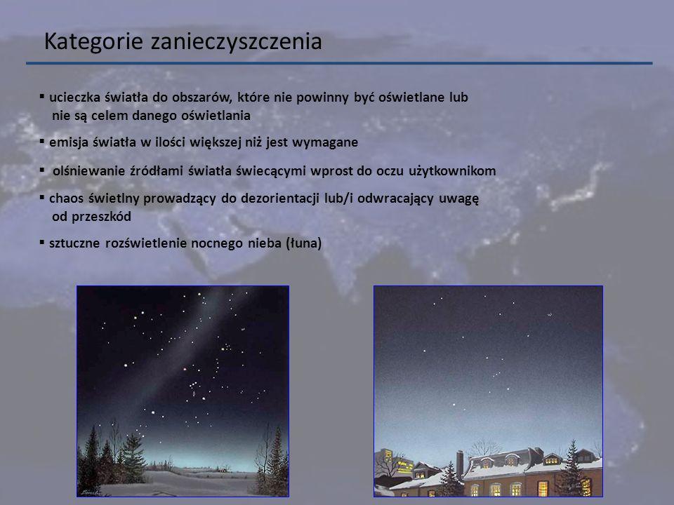 ucieczka światła do obszarów, które nie powinny być oświetlane lub nie są celem danego oświetlania emisja światła w ilości większej niż jest wymagane