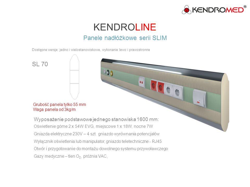KENDROLINE Panele nadłóżkowe – rozwiązania specjalne Projekty: Gotowy panel na ekspozycji: