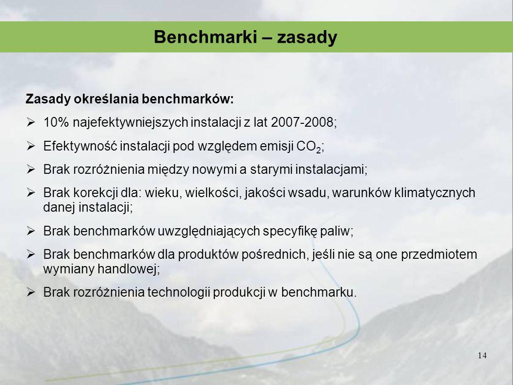 Zasady określania benchmarków: 10% najefektywniejszych instalacji z lat 2007-2008; Efektywność instalacji pod względem emisji CO 2 ; Brak rozróżnienia