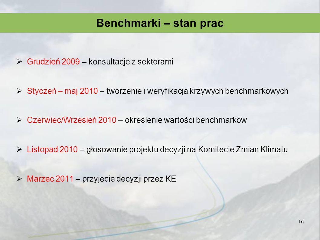 Grudzień 2009 – konsultacje z sektorami Styczeń – maj 2010 – tworzenie i weryfikacja krzywych benchmarkowych Czerwiec/Wrzesień 2010 – określenie warto