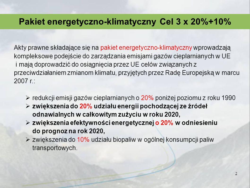 Pakiet energetyczno-klimatyczny Cel 3 x 20%+10% Akty prawne składające się na pakiet energetyczno-klimatyczny wprowadzają kompleksowe podejście do zar
