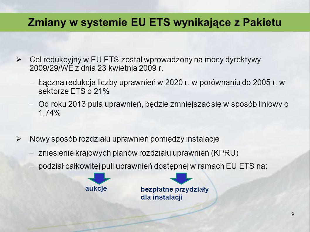 Cel redukcyjny w EU ETS został wprowadzony na mocy dyrektywy 2009/29/WE z dnia 23 kwietnia 2009 r. – Łączna redukcja liczby uprawnień w 2020 r. w poró