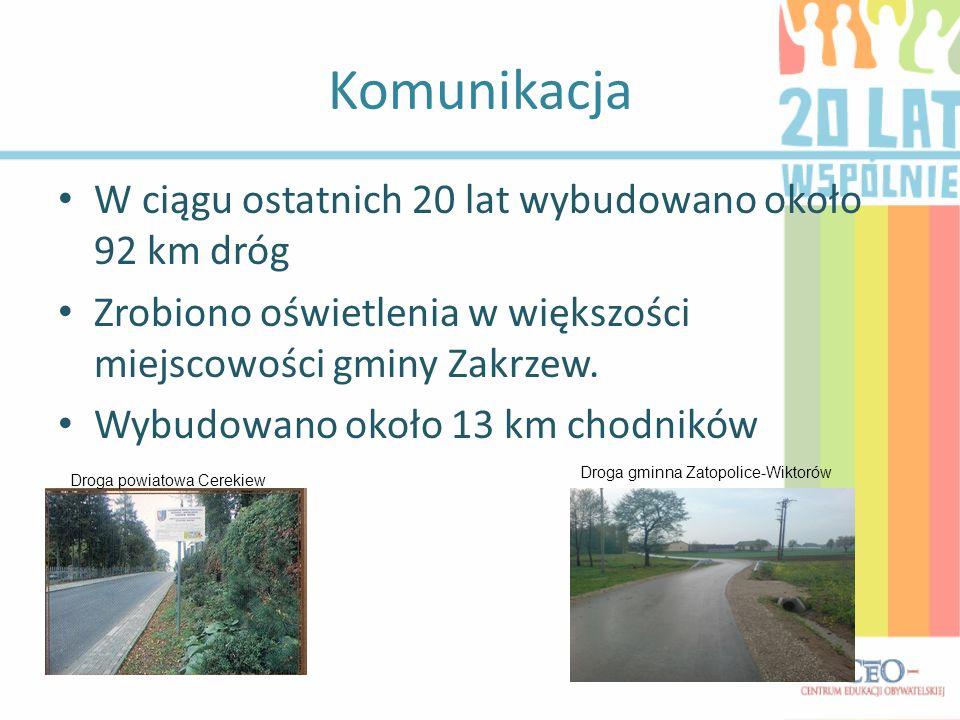 Komunikacja W ciągu ostatnich 20 lat wybudowano około 92 km dróg Zrobiono oświetlenia w większości miejscowości gminy Zakrzew. Wybudowano około 13 km