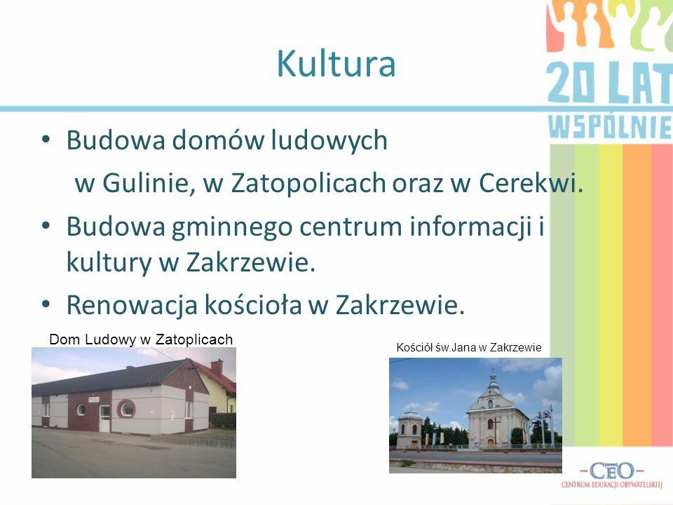 Kultura Budowa domów ludowych w Gulinie, w Zatopolicach oraz w Cerekwi. Budowa gminnego centrum informacji i kultury w Zakrzewie. Renowacja kościoła w