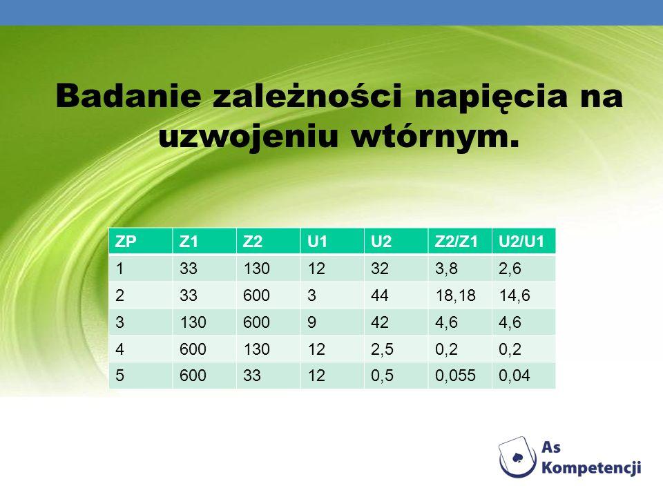 ZPZ1Z2U1U2Z2/Z1U2/U1 13313012323,82,6 23360034418,1814,6 31306009424,6 4600130122,50,2 560033120,50,0550,04 Badanie zależności napięcia na uzwojeniu w