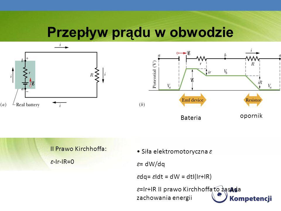 Przepływ prądu w obwodzie Bateria opornik II Prawo Kirchhoffa: -Ir-IR=0 Siła elektromotoryczna = dW/dq dq= Idt = dW = dtI(Ir+IR) =Ir+IR II prawo Kirch