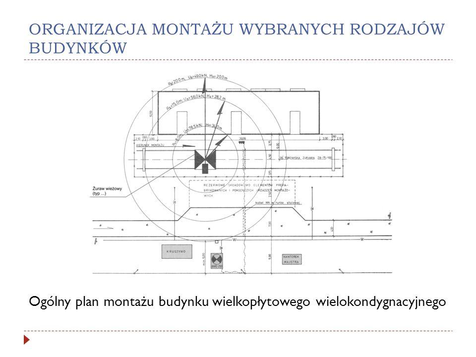 ORGANIZACJA MONTAŻU WYBRANYCH RODZAJÓW BUDYNKÓW Ogólny plan montażu budynku wielkopłytowego wielokondygnacyjnego