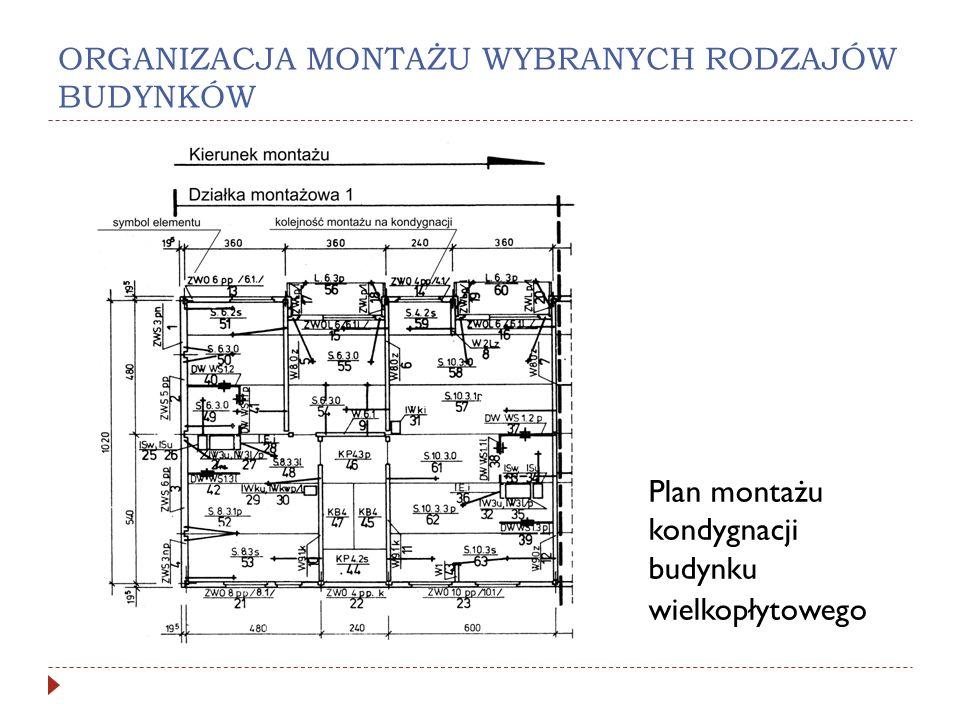 ORGANIZACJA MONTAŻU WYBRANYCH RODZAJÓW BUDYNKÓW Plan montażu kondygnacji budynku wielkopłytowego
