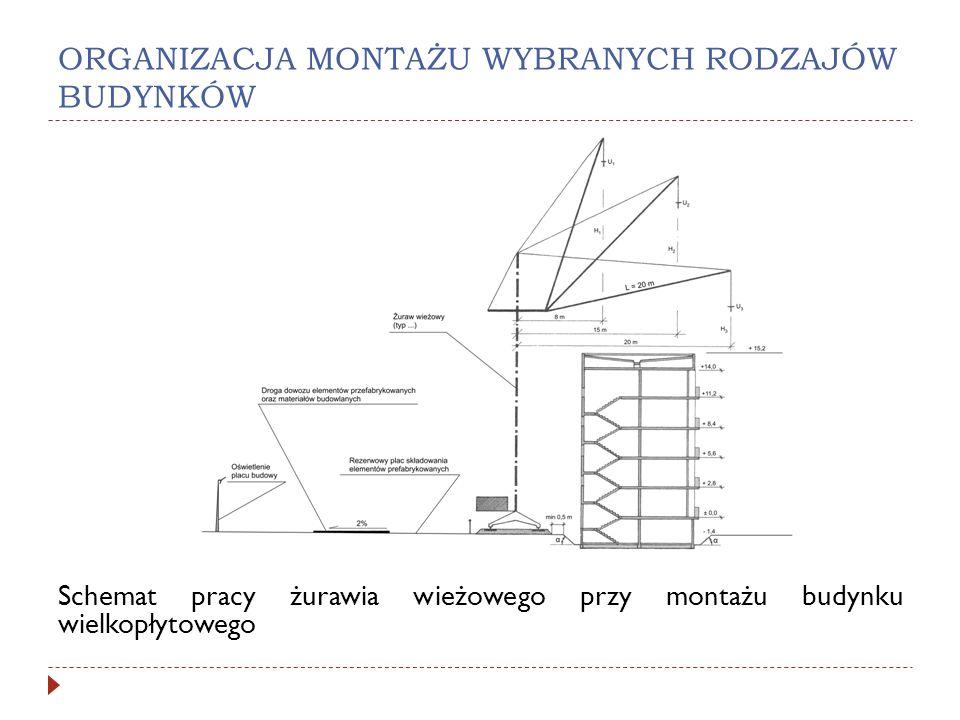 ORGANIZACJA MONTAŻU WYBRANYCH RODZAJÓW BUDYNKÓW Schemat pracy żurawia wieżowego przy montażu budynku wielkopłytowego