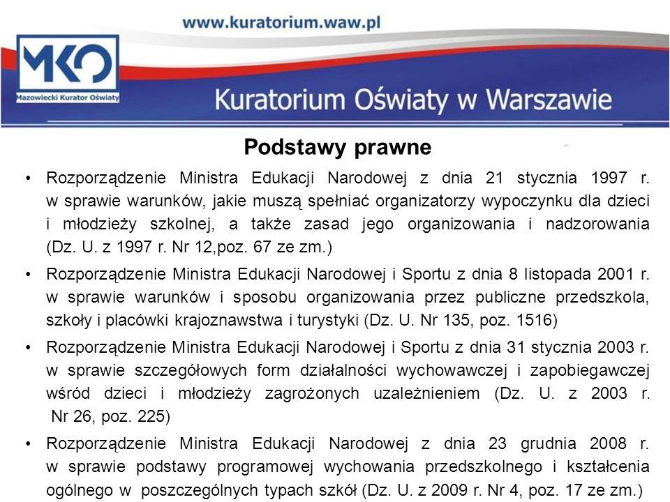Podstawy prawne Rozporządzenie Ministra Edukacji Narodowej z dnia 21 stycznia 1997 r. w sprawie warunków, jakie muszą spełniać organizatorzy wypoczynk