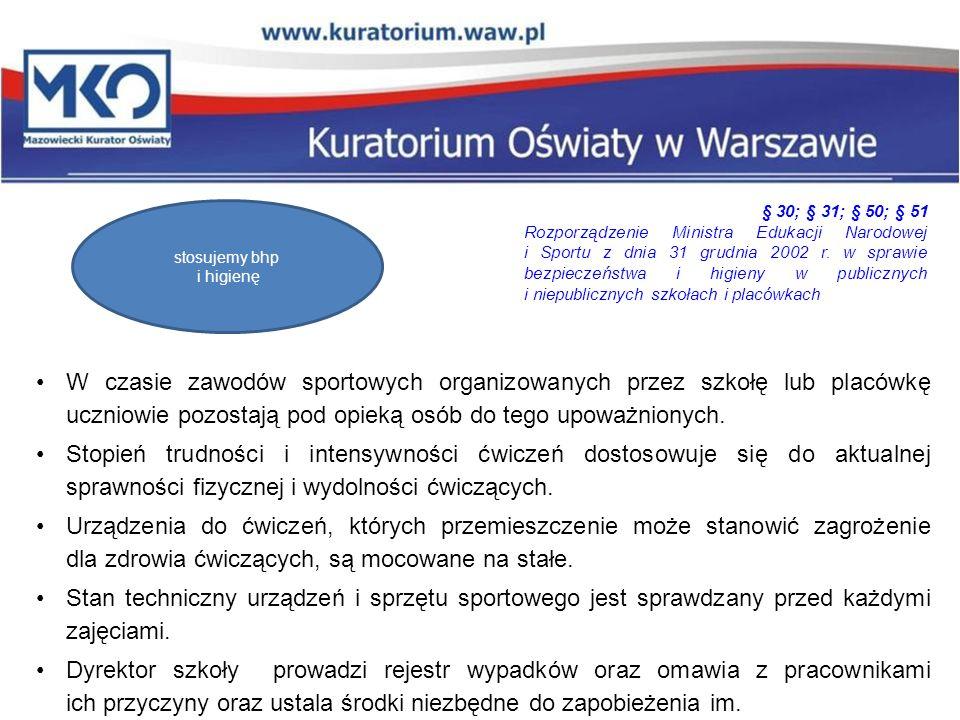 Podstawy prawne Rozporządzenie Ministra Edukacji Narodowej z dnia 21 stycznia 1997 r.