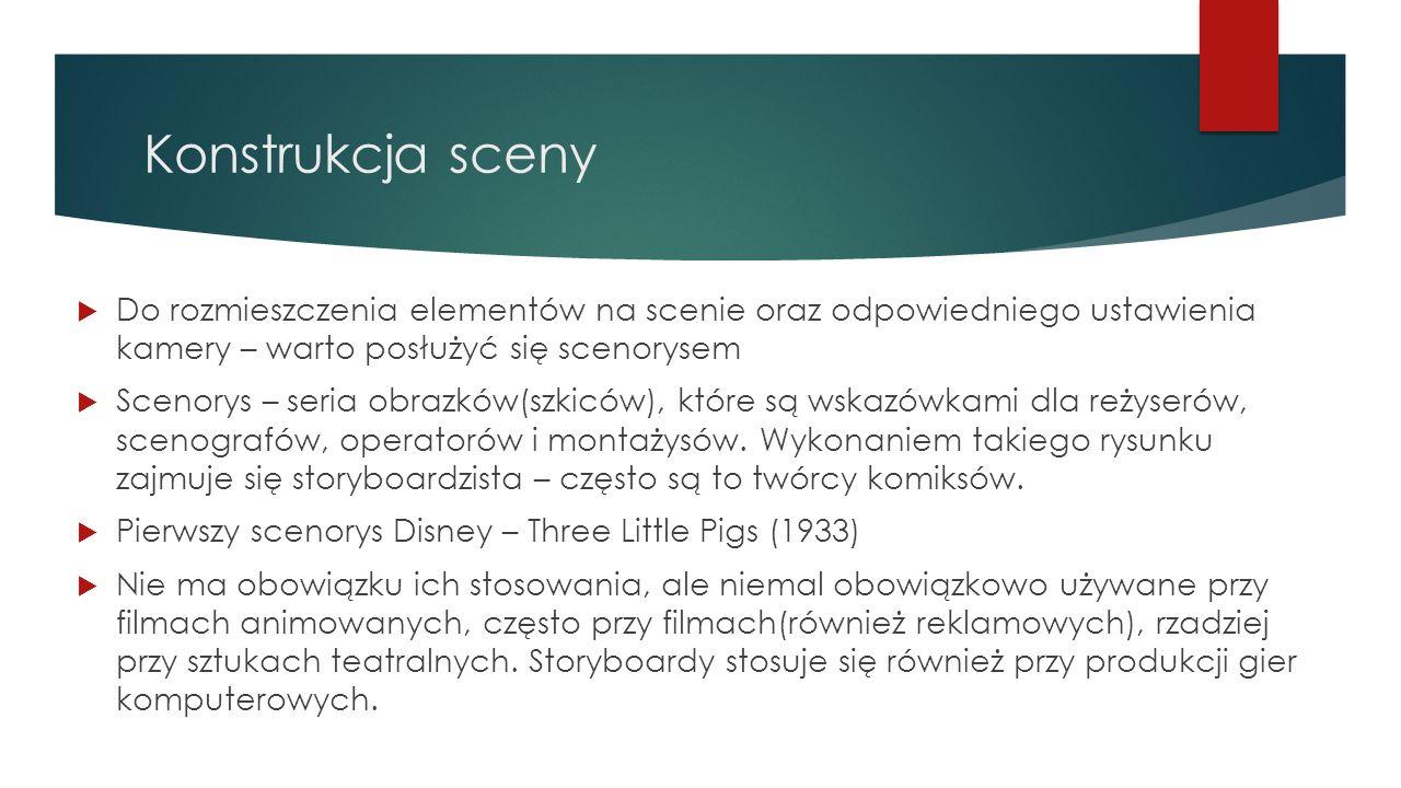 Konstrukcja sceny Do rozmieszczenia elementów na scenie oraz odpowiedniego ustawienia kamery – warto posłużyć się scenorysem Scenorys – seria obrazków