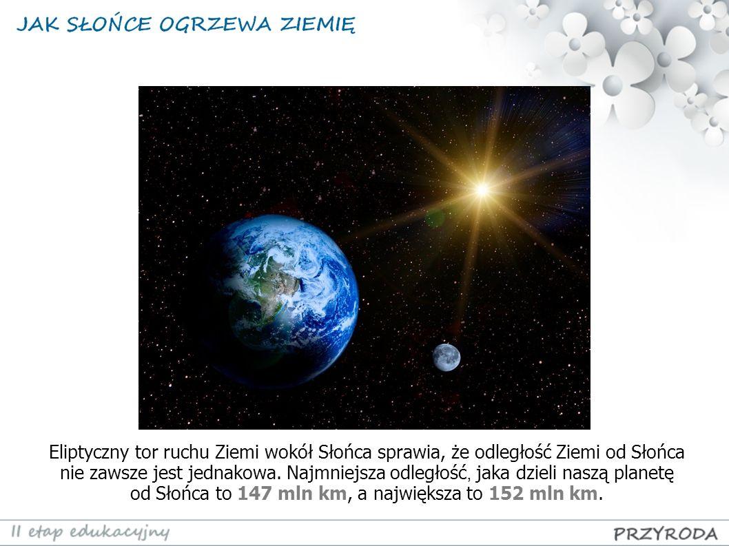 Różnice w odległości Ziemi od Słońca przekładają się na ilość ciepła, jakie w danym momencie dociera na Ziemię oraz długość pór roku.