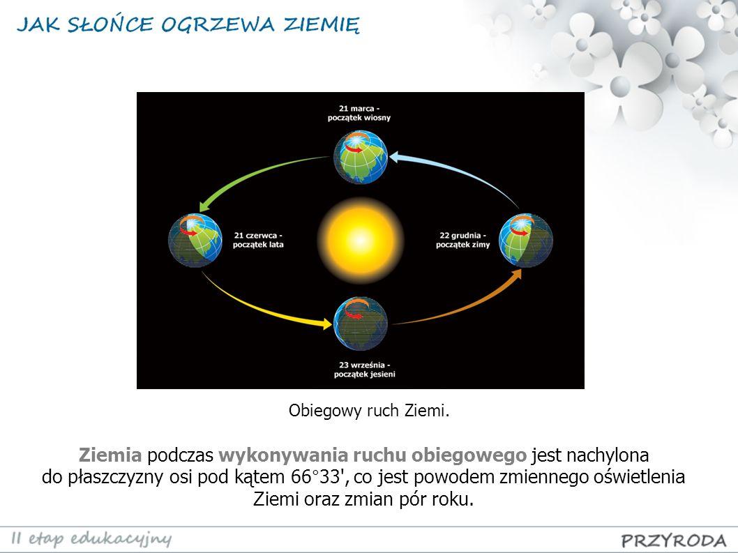 Ziemia podczas wykonywania ruchu obiegowego jest nachylona do płaszczyzny osi pod kątem 66°33', co jest powodem zmiennego oświetleni a Z iemi oraz zmi