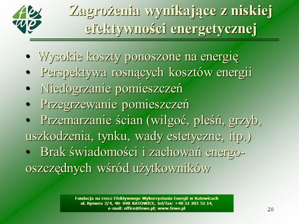 20 Zagrożenia wynikające z niskiej efektywności energetycznej Wysokie koszty ponoszone na energię Wysokie koszty ponoszone na energię Perspektywa rosn