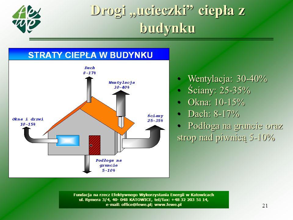 21 Drogi ucieczki ciepła z budynku Wentylacja: 30-40% Wentylacja: 30-40% Ściany: 25-35% Ściany: 25-35% Okna: 10-15% Okna: 10-15% Dach: 8-17% Dach: 8-1