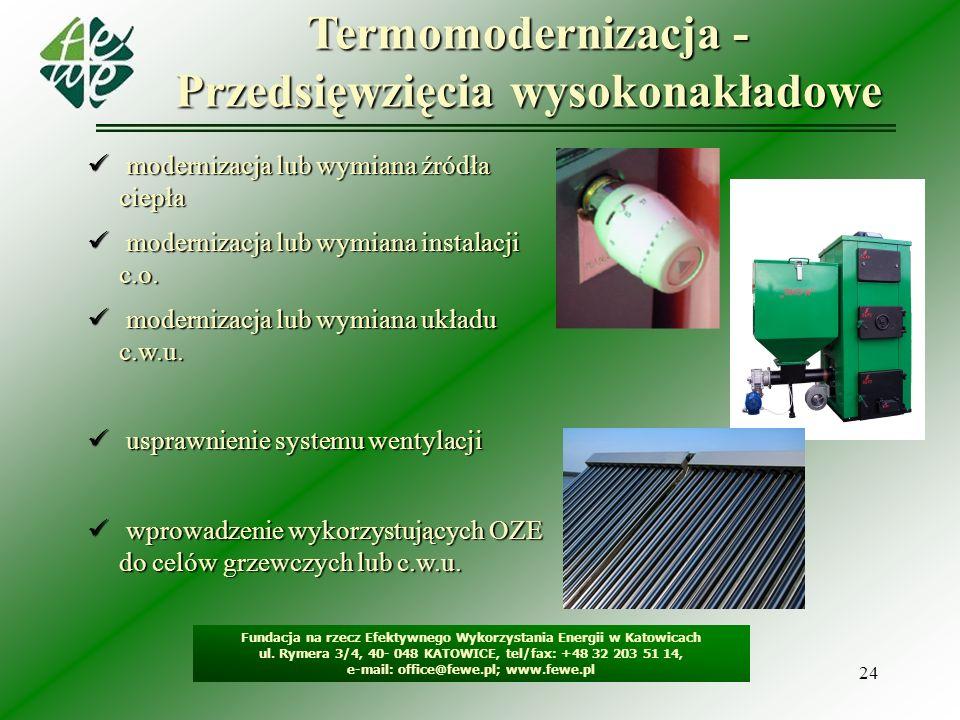 24 Termomodernizacja - Przedsięwzięcia wysokonakładowe modernizacja lub wymiana źródła ciepła modernizacja lub wymiana źródła ciepła modernizacja lub