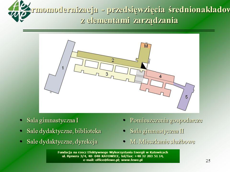 25 Termomodernizacja - przedsięwzięcia średnionakładowe z elementami zarządzania Sala gimnastyczna I Sala gimnastyczna I Sale dydaktyczne, biblioteka