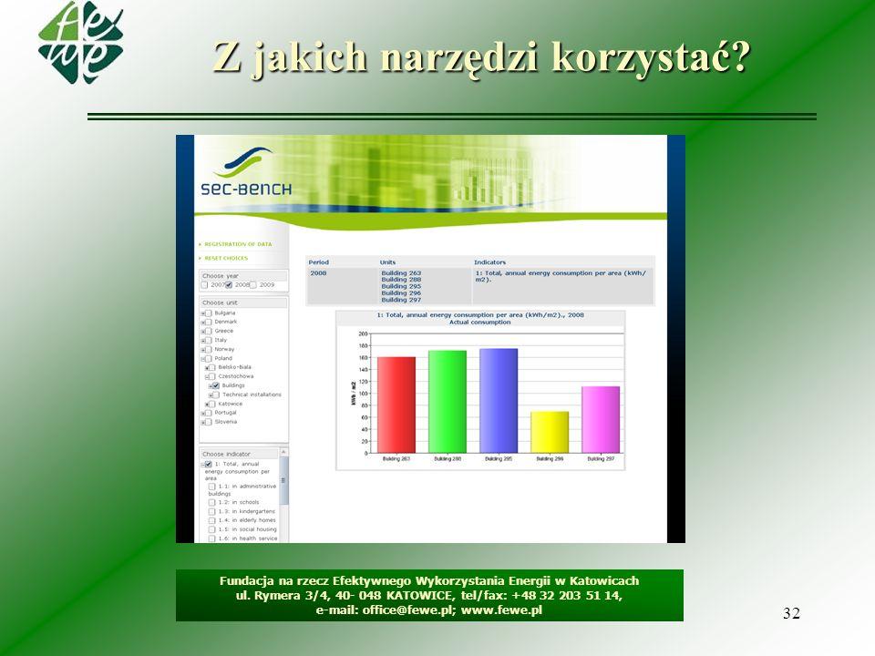 32 Z jakich narzędzi korzystać? Fundacja na rzecz Efektywnego Wykorzystania Energii w Katowicach ul. Rymera 3/4, 40- 048 KATOWICE, tel/fax: +48 32 203