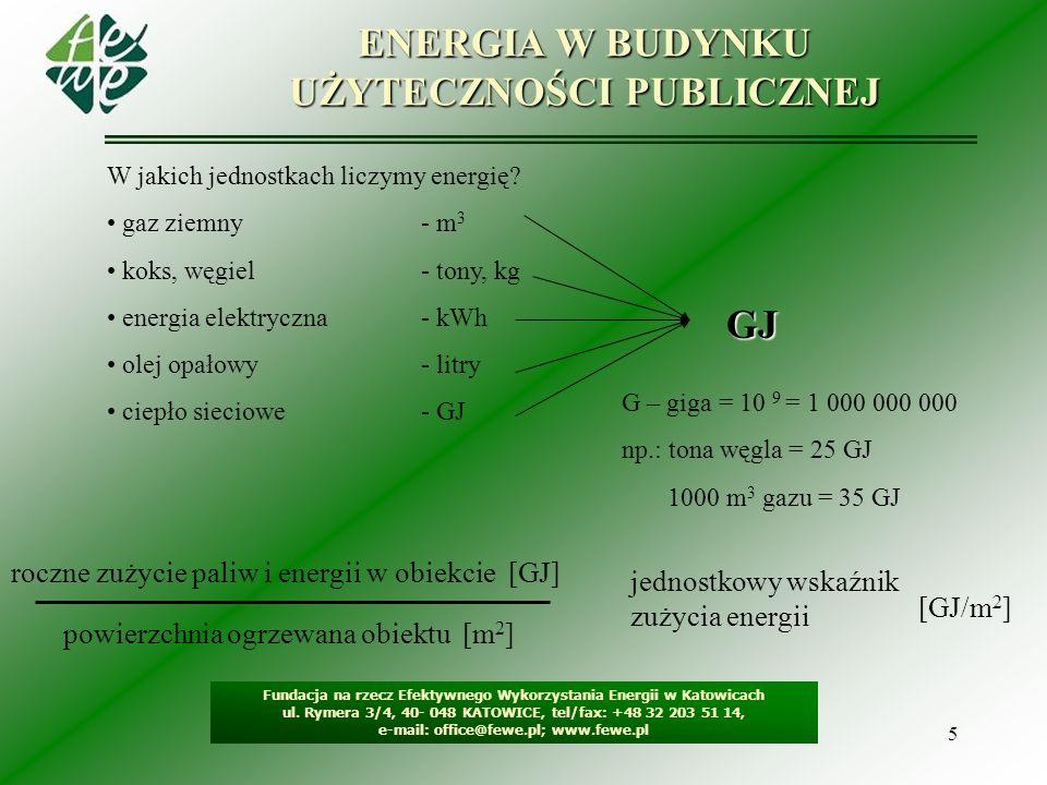 5 ENERGIA W BUDYNKU UŻYTECZNOŚCI PUBLICZNEJ powierzchnia ogrzewana obiektu [m 2 ] roczne zużycie paliw i energii w obiekcie [GJ] jednostkowy wskaźnik