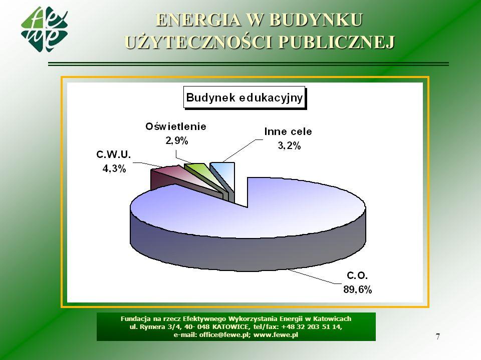 7 ENERGIA W BUDYNKU UŻYTECZNOŚCI PUBLICZNEJ Fundacja na rzecz Efektywnego Wykorzystania Energii w Katowicach ul. Rymera 3/4, 40- 048 KATOWICE, tel/fax