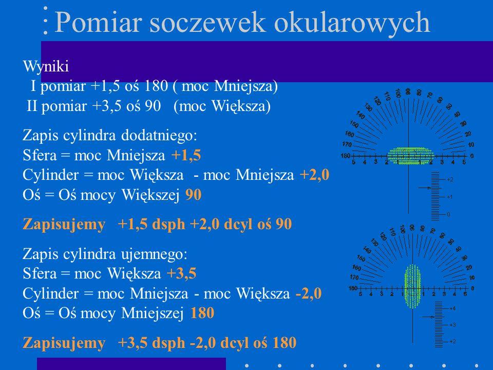 Pomiar soczewek okularowych Wyniki I pomiar +1,5 oś 180 ( moc Mniejsza) II pomiar +3,5 oś 90 (moc Większa) Zapis cylindra dodatniego: Sfera = moc Mnie