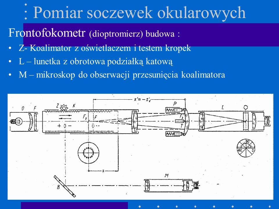 Pomiar soczewek okularowych Frontofokometr (dioptromierz) budowa : Z- Koalimator z oświetlaczem i testem kropek L – lunetka z obrotowa podziałką katow