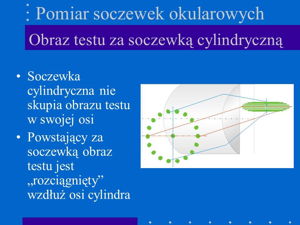 Obraz testu za soczewką cylindryczną Soczewka cylindryczna nie skupia obrazu testu w swojej osi Powstający za soczewką obraz testu jest rozciągnięty w