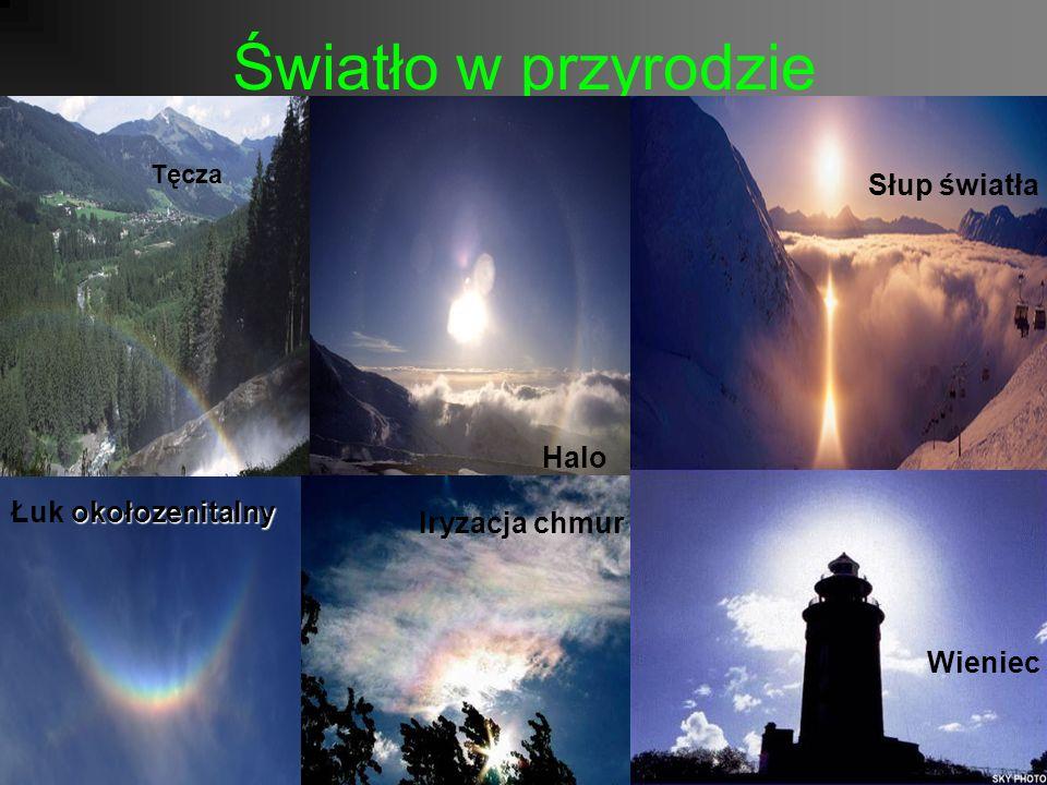 Światło w przyrodzie Halo Tęcza Słup światła okołozenitalny Łuk okołozenitalny Iryzacja chmur Wieniec