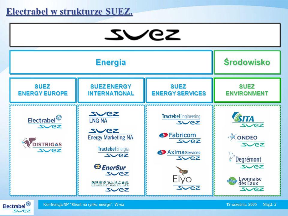 Konfrencja NP Klient na rynku energii , W-wa 19 września 2005Slajd: 3 Energia Środowisko SUEZENVIRONMENTSUEZ ENERGY EUROPE SUEZ ENERGY SERVICES SUEZ ENERGY INTERNATIONAL Electrabel w strukturze SUEZ.