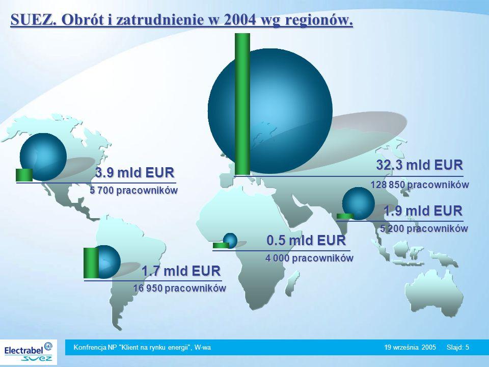 Konfrencja NP Klient na rynku energii , W-wa 19 września 2005Slajd: 5 SUEZ.