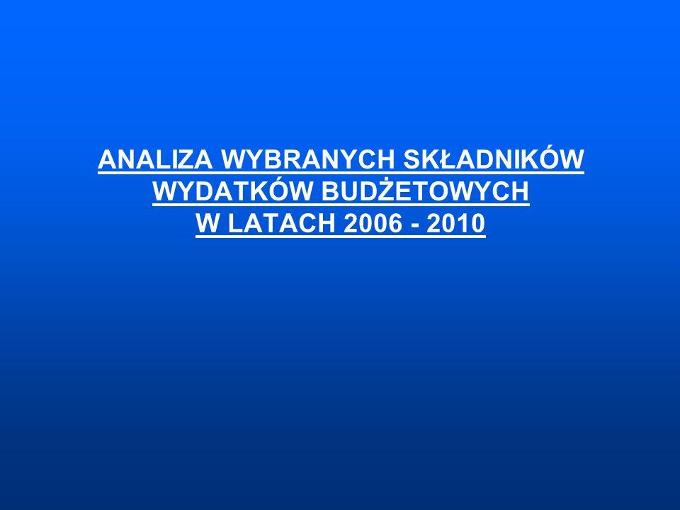 ANALIZA WYBRANYCH SKŁADNIKÓW WYDATKÓW BUDŻETOWYCH W LATACH 2006 - 2010