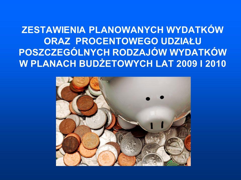 ZESTAWIENIA PLANOWANYCH WYDATKÓW ORAZ PROCENTOWEGO UDZIAŁU POSZCZEGÓLNYCH RODZAJÓW WYDATKÓW W PLANACH BUDŻETOWYCH LAT 2009 I 2010
