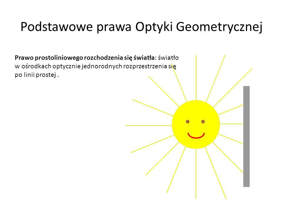 Podstawowe prawa Optyki Geometrycznej Prawo prostoliniowego rozchodzenia się światła: światło w ośrodkach optycznie jednorodnych rozprzestrzenia się p