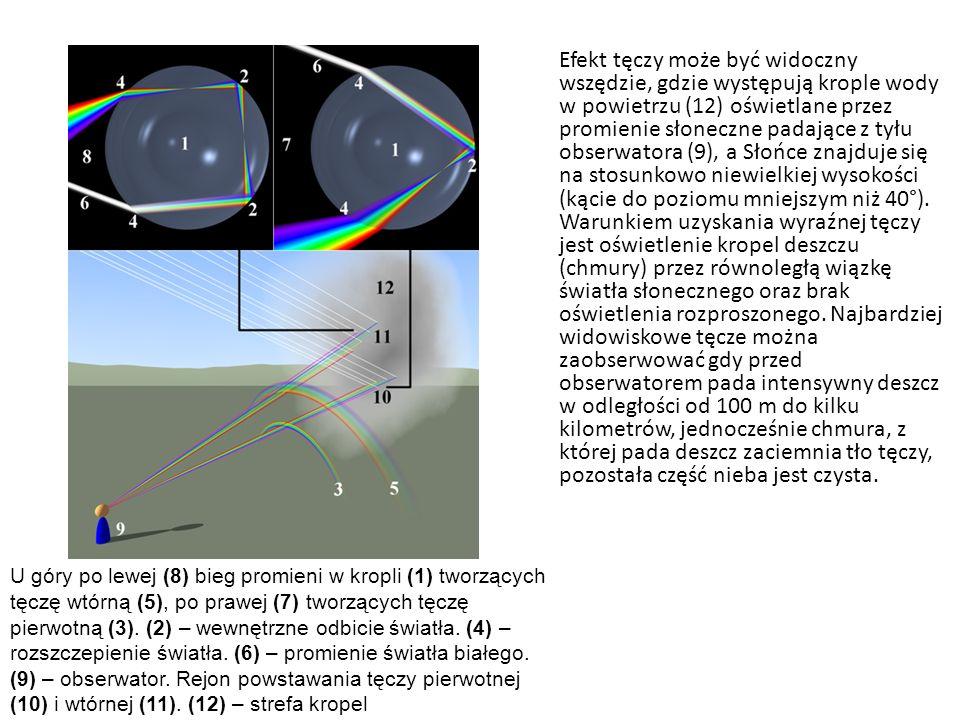 Efekt tęczy może być widoczny wszędzie, gdzie występują krople wody w powietrzu (12) oświetlane przez promienie słoneczne padające z tyłu obserwatora