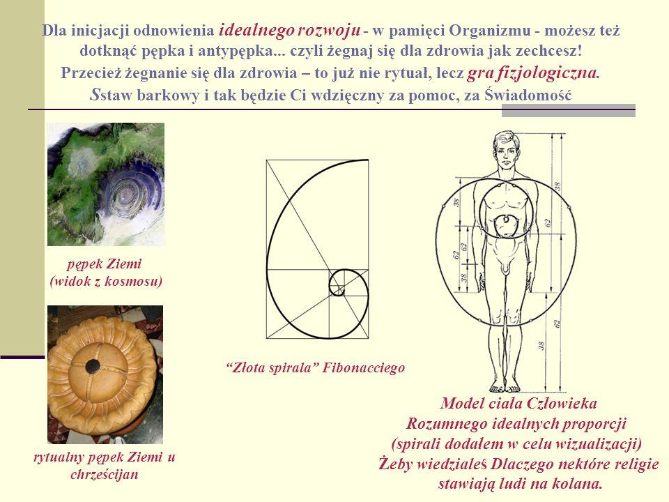 pępek Ziemi (widok z kosmosu) rytualny pępek Ziemi u chrześcijan Złota spirala Fibonacciego Model ciała Człowieka Rozumnego idealnych proporcji (spira