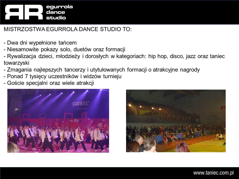 MISTRZOSTWA EGURROLA DANCE STUDIO TO: - Dwa dni wypełnione tańcem - Niesamowite pokazy solo, duetów oraz formacji - Rywalizacja dzieci, młodzieży i dorosłych w kategoriach: hip hop, disco, jazz oraz taniec towarzyski - Zmagania najlepszych tancerzy i utytułowanych formacji o atrakcyjne nagrody - Ponad 7 tysięcy uczestników i widzów turnieju - Goście specjalni oraz wiele atrakcji