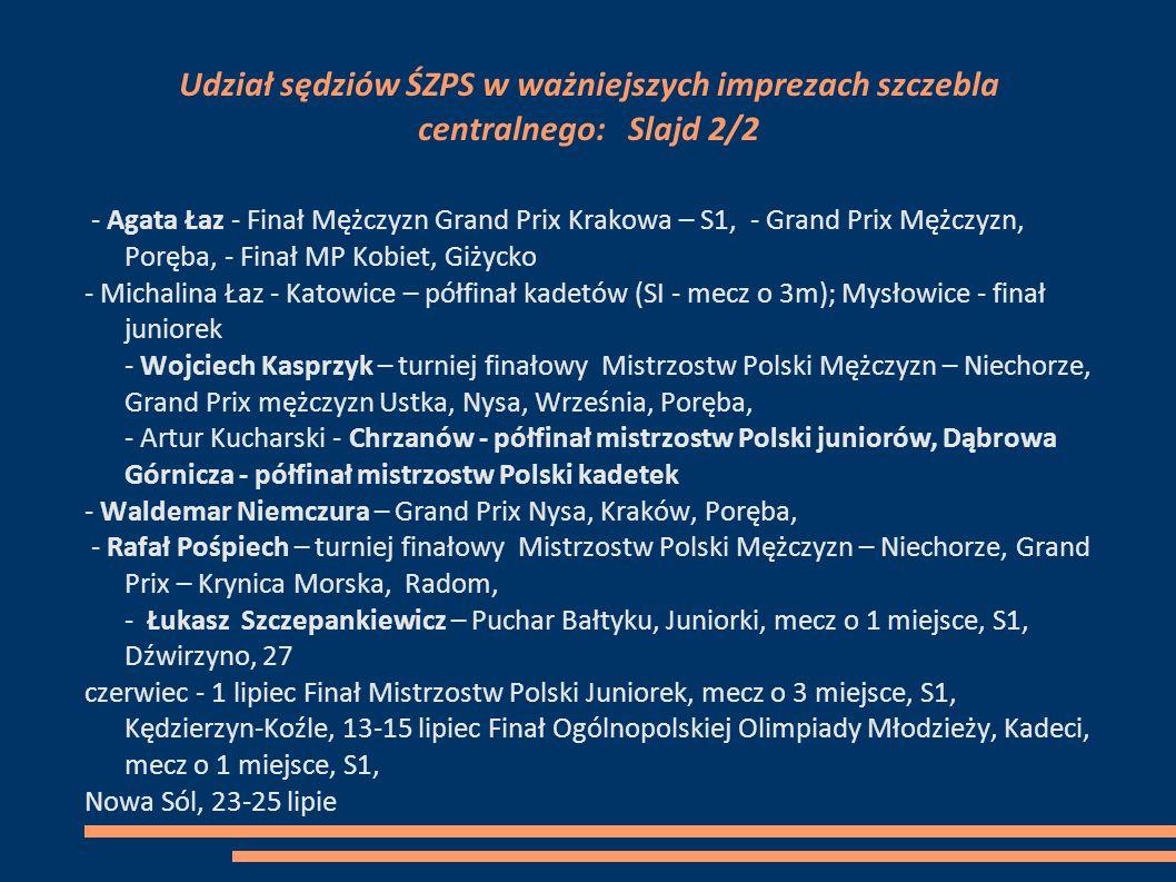 Udział sędziów ŚZPS w ważniejszych imprezach szczebla centralnego: Slajd 2/2 - Agata Łaz - Finał Mężczyzn Grand Prix Krakowa – S1, - Grand Prix Mężczy
