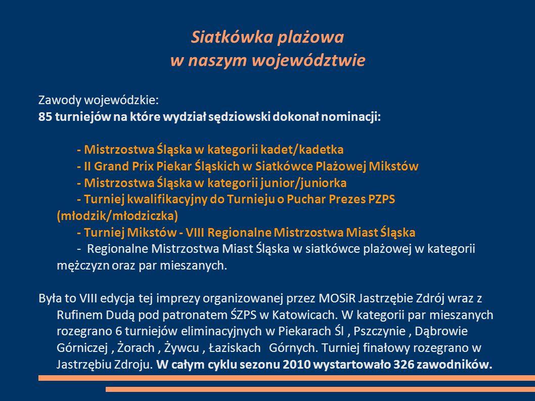 Siatkówka plażowa w naszym województwie Zawody wojewódzkie: 85 turniejów na które wydział sędziowski dokonał nominacji: - Mistrzostwa Śląska w kategor