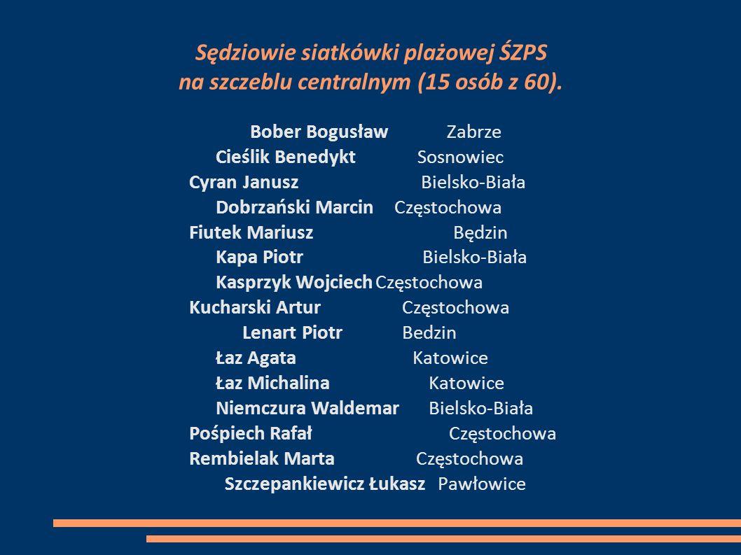 Sędziowie siatkówki plażowej ŚZPS na szczeblu centralnym (15 osób z 60).