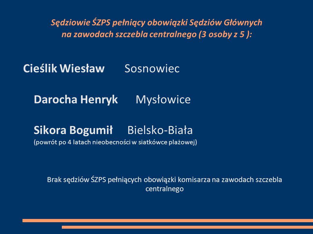 Sędziowie ŚZPS pełniący obowiązki Sędziów Głównych na zawodach szczebla centralnego (3 osoby z 5 ): Cieślik Wiesław Sosnowiec Darocha HenrykMysłowice