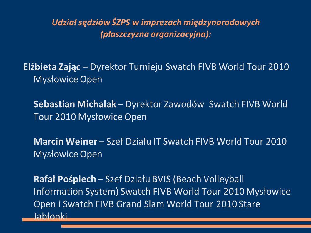Udział sędziów ŚZPS w imprezach międzynarodowych (płaszczyzna organizacyjna): Elżbieta Zając – Dyrektor Turnieju Swatch FIVB World Tour 2010 Mysłowice