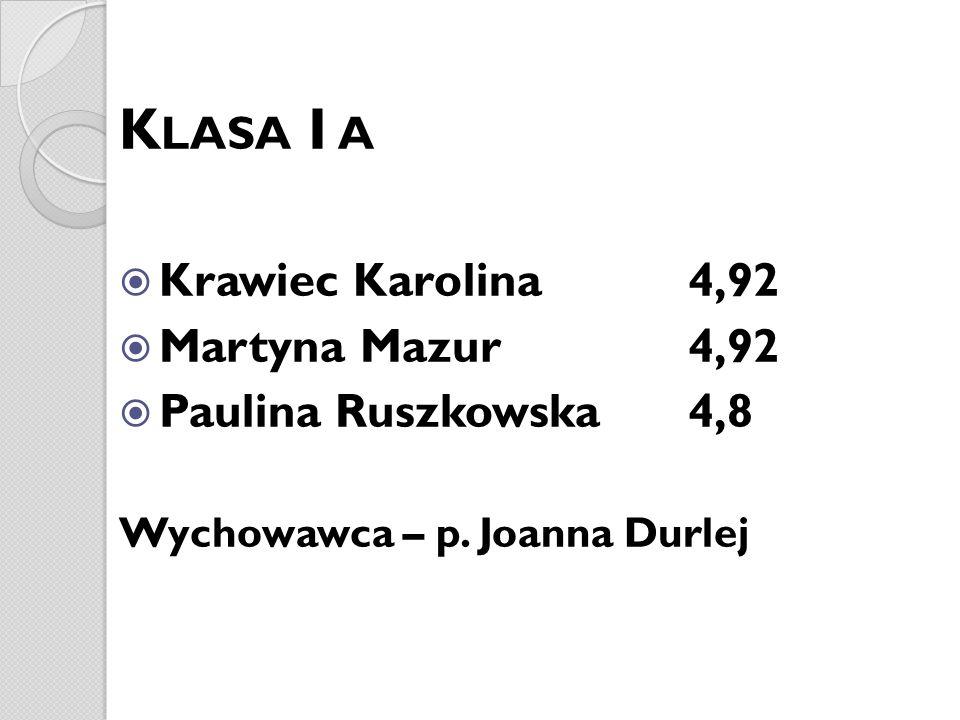 K LASA I A Krawiec Karolina 4,92 Martyna Mazur 4,92 Paulina Ruszkowska4,8 Wychowawca – p. Joanna Durlej