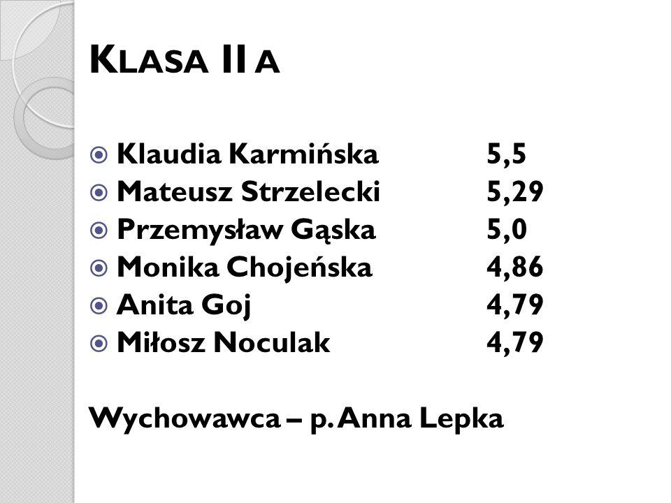 K LASA II A Klaudia Karmińska 5,5 Mateusz Strzelecki 5,29 Przemysław Gąska 5,0 Monika Chojeńska 4,86 Anita Goj 4,79 Miłosz Noculak 4,79 Wychowawca – p