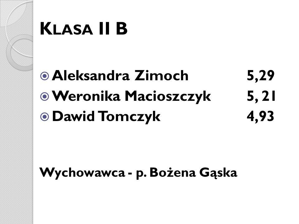K LASA II B Aleksandra Zimoch 5,29 Weronika Macioszczyk 5, 21 Dawid Tomczyk 4,93 Wychowawca - p. Bożena Gąska