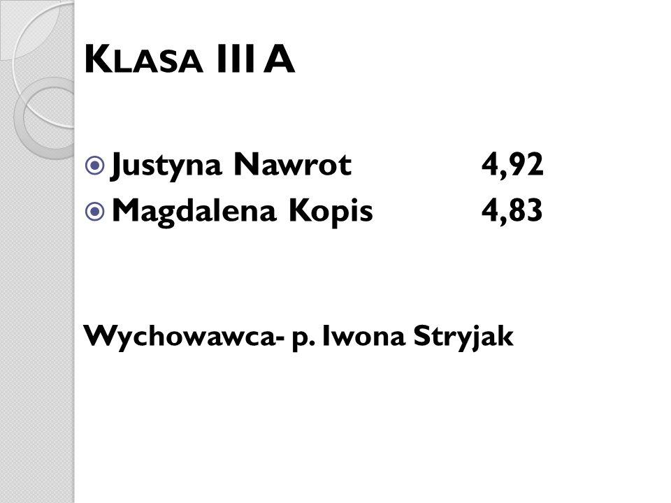 K LASA III A Justyna Nawrot 4,92 Magdalena Kopis 4,83 Wychowawca- p. Iwona Stryjak