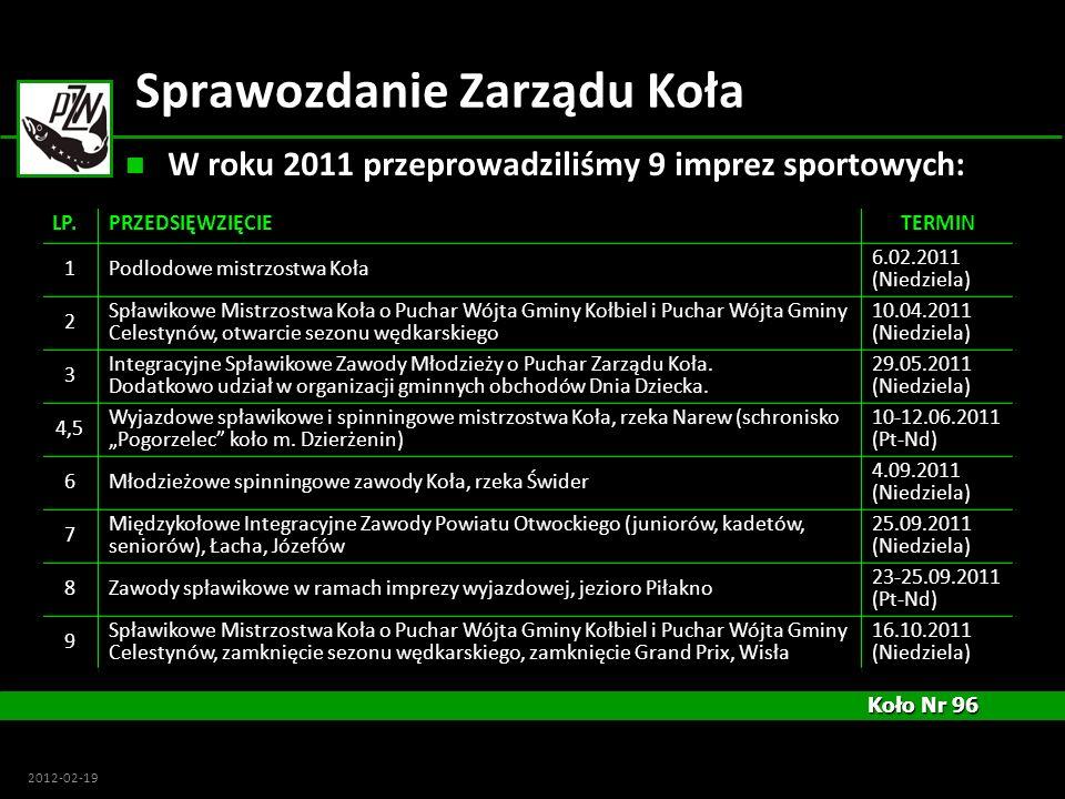 Koło Nr 96 Koło Nr 96 2012-02-19 Sprawozdanie Zarządu Koła W roku 2011 przeprowadziliśmy 9 imprez sportowych: LP.PRZEDSIĘWZIĘCIETERMIN 1Podlodowe mist
