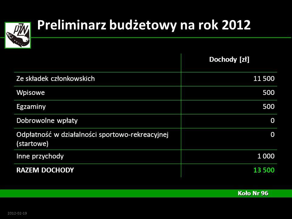 Koło Nr 96 Koło Nr 96 2012-02-19 Preliminarz budżetowy na rok 2012 Dochody [zł] Ze składek członkowskich11 500 Wpisowe500 Egzaminy500 Dobrowolne wpłat