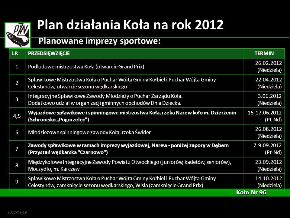 Koło Nr 96 Koło Nr 96 2012-02-19 Plan działania Koła na rok 2012 Planowane imprezy sportowe: LP.PRZEDSIĘWZIĘCIETERMIN 1Podlodowe mistrzostwa Koła (otw